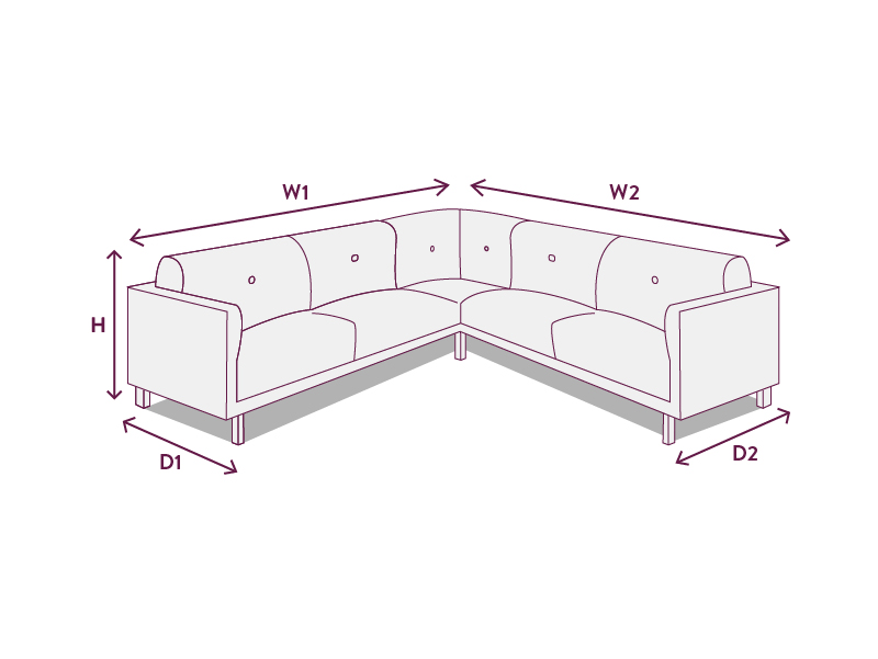 Sofa Measurements How To Ensure A Sofa Will Fit Your Space Sofas By Saxon